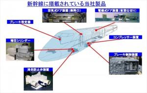 1.新幹線の主要製品