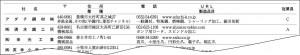 ★製造工場名鑑本文見本